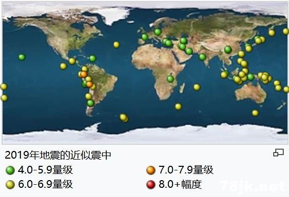 2019 所有的地震统计数据以及列表